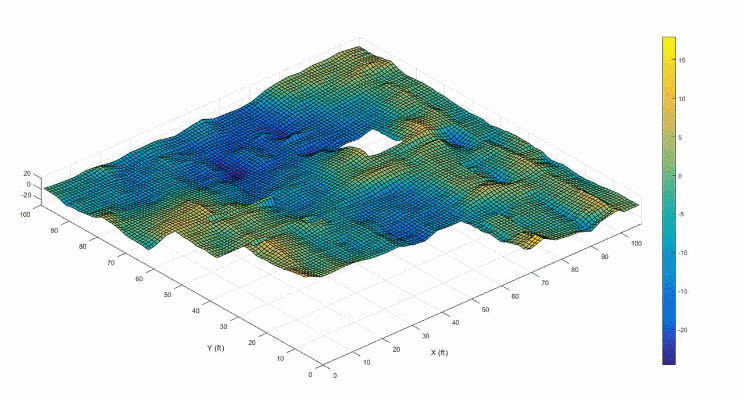 3D Mapping - Metro Testing + Engineering